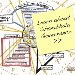 Shambhala Governance
