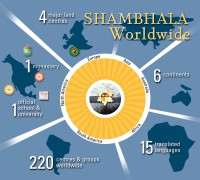 Shambhala Worldwide